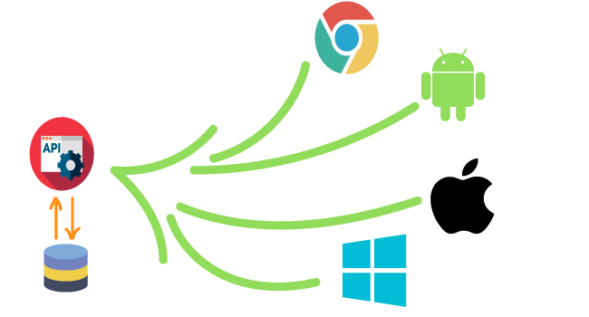 معرفی و آشنایی با API - JSON