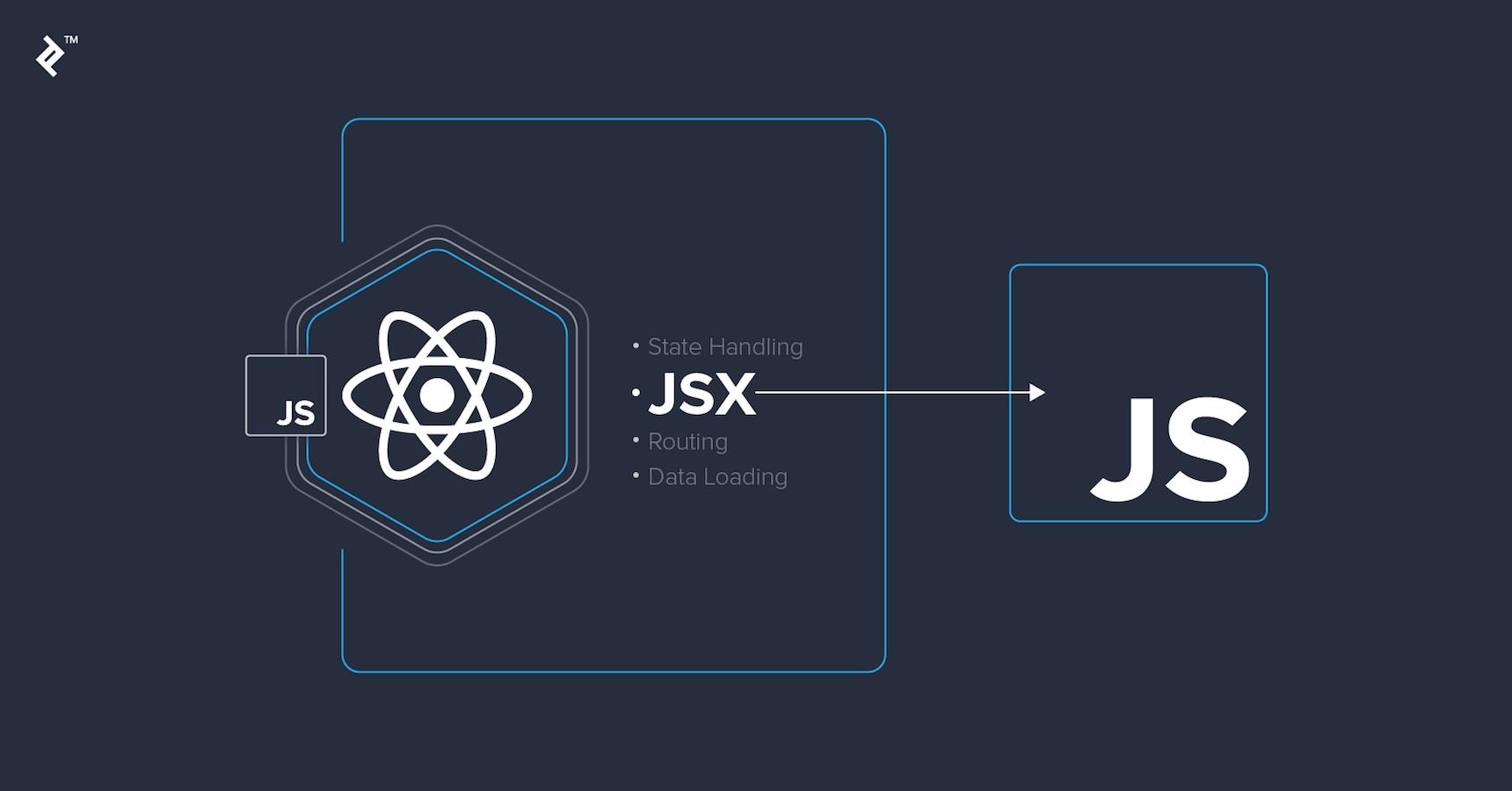 JSX چیست